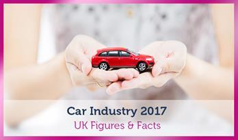 car-market-2017jpg