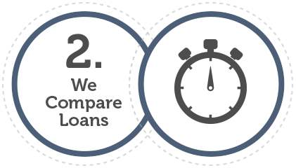 Creditplus 2nd application step: Compare finance options
