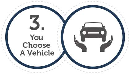 Creditplus 3rd application step: Choose a vehicle