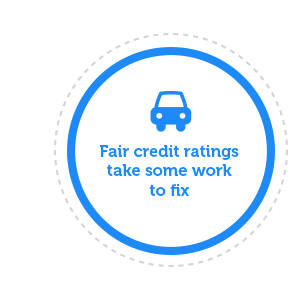 Fair credit rating repair