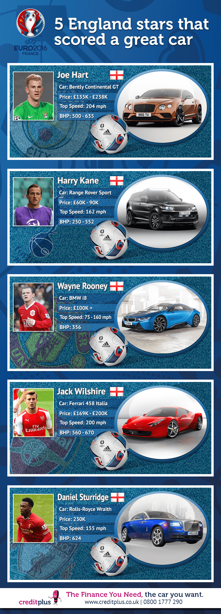 football_cars_euro_2016png