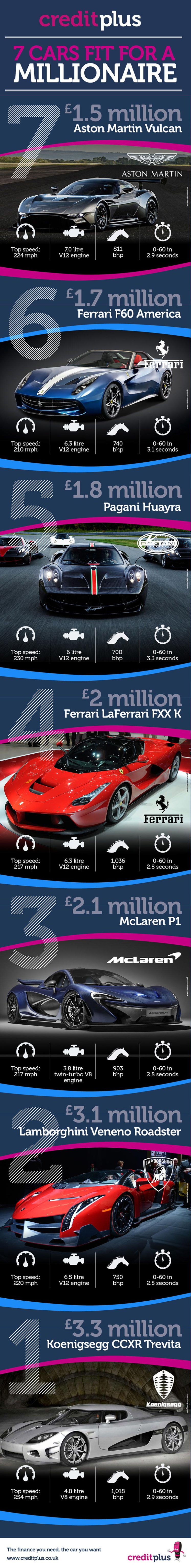 millionaire-day-infographic-blog-version-small-v2jpg