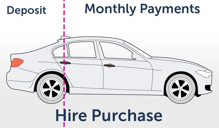 hire-purchase-image-diagramjpg