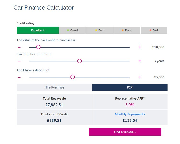 car-finance-calculator-imagejpg