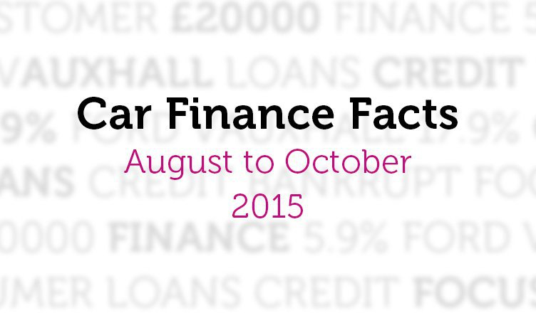 car-finance-facts-aug-to-octjpg