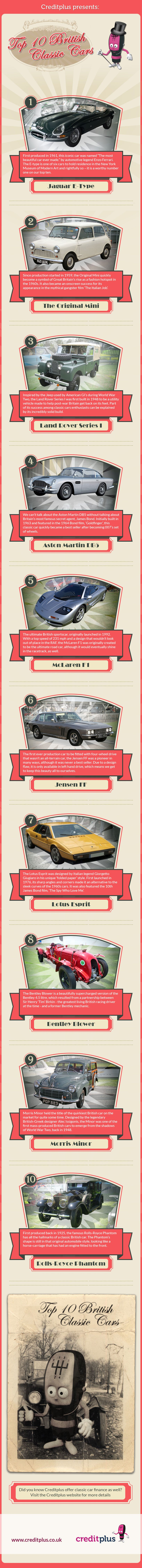 british-classic-cars-infographicjpg
