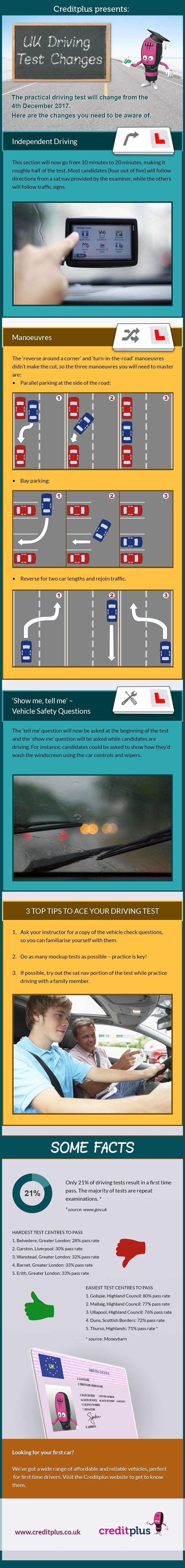 driving-test-infographicjpg